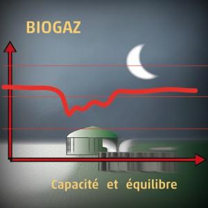 biogaz-sofi-01