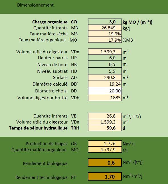 Digesteur-250-mod